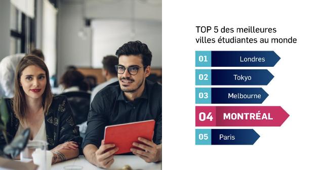 Montreal meilleures villes etudiantes monde copie