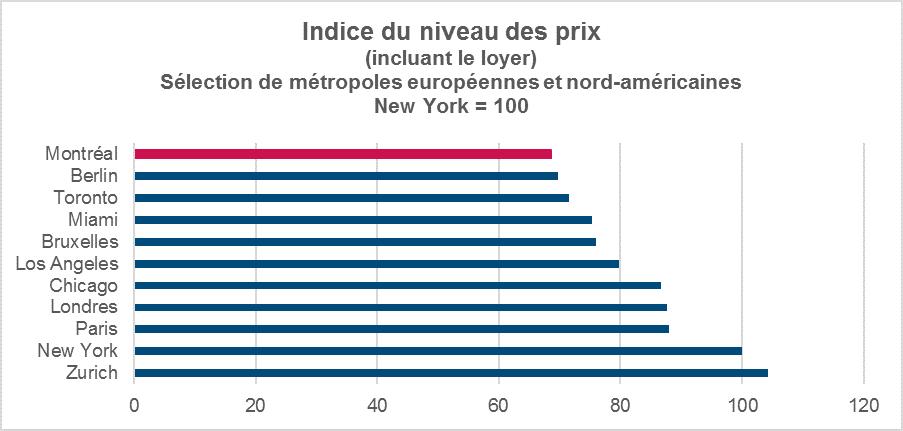 indice_prix_21062018