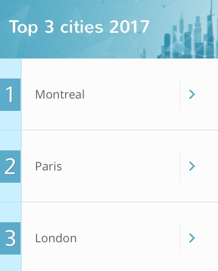 Montreal-Top-best-student-cities